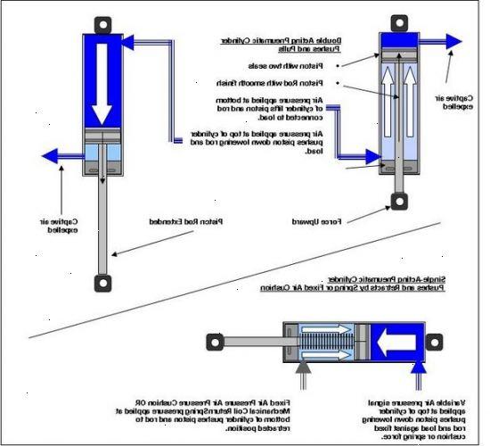 Pneumatische cilinder kopen